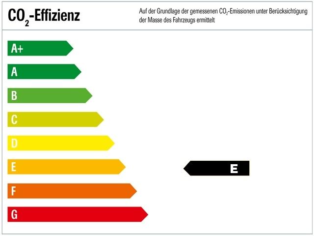 Kia Picanto 1.2 GT Line AT SHZ Leder